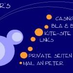 Erste Website von Webmeister Peter